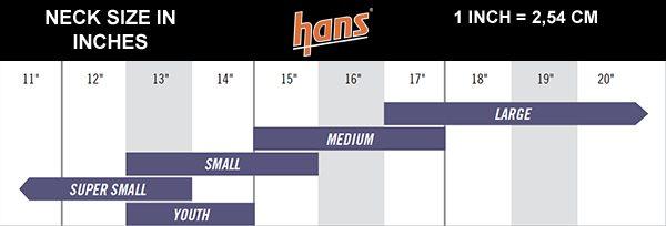 HANS-systeem – HANS III